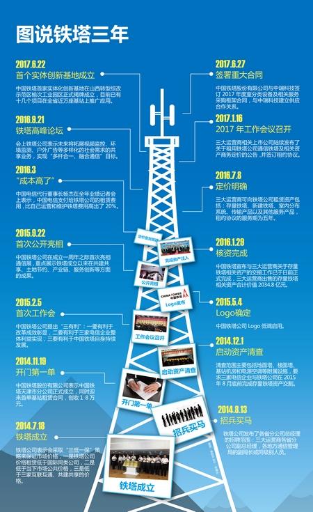 铁塔2.jpg