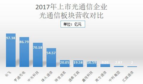 光通信年报2017_副本.jpg