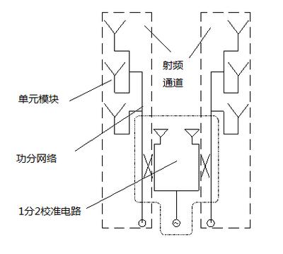 天线接收器的电路