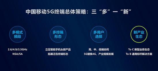 20190627MWC全球终端峰会-中国移动5G政策解读_09.jpg
