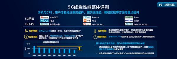 20190627MWC全球终端峰会-中国移动2019智能硬件质量报告_07.jpg