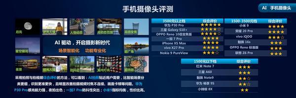 20190627MWC全球终端峰会-中国移动2019智能硬件质量报告_08.jpg
