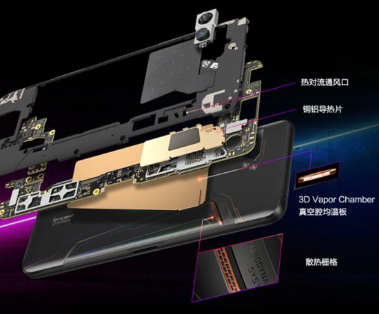 【产品稿】天生BUFF ROG游戏手机2(腾讯游戏深度定制)重磅发布-终版(9)(1)1067.png