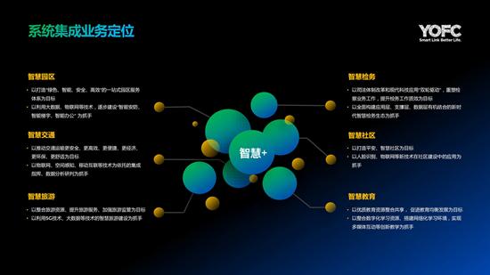 长飞系统综合集成解决方案_08_副本.jpg