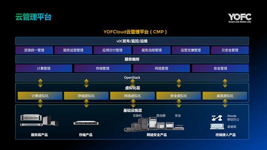 长飞系统综合集成解决方案_10_副本.jpg