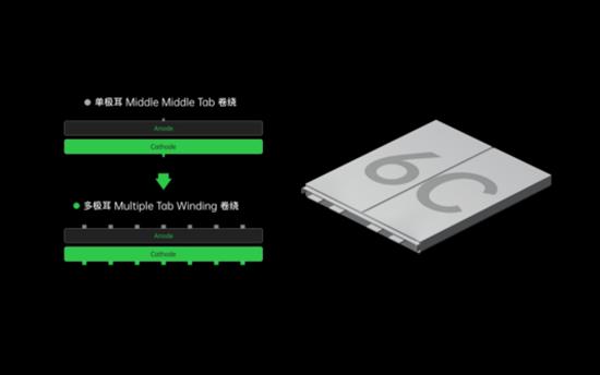 【新闻稿】OPPO 超级闪充四大技术全下一秒面突破,布局多终端、多场景闪充生�K态695.png